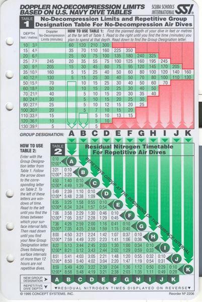 Billede af SSI dykker tabel